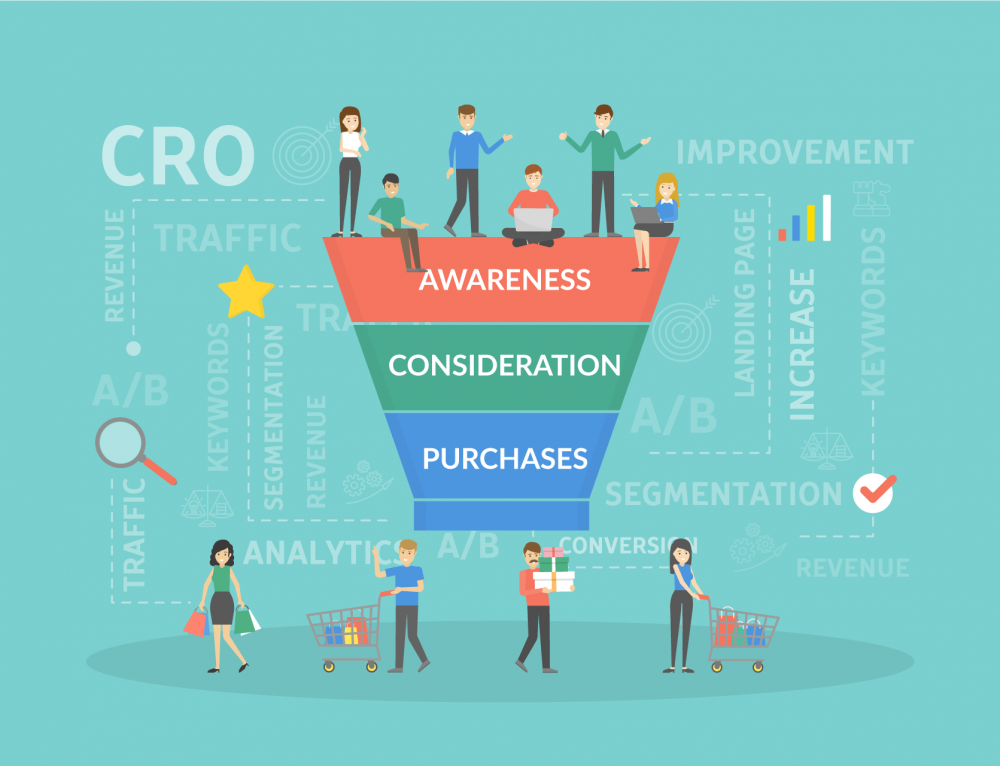Top of the Funnel Advertising for eCommerce